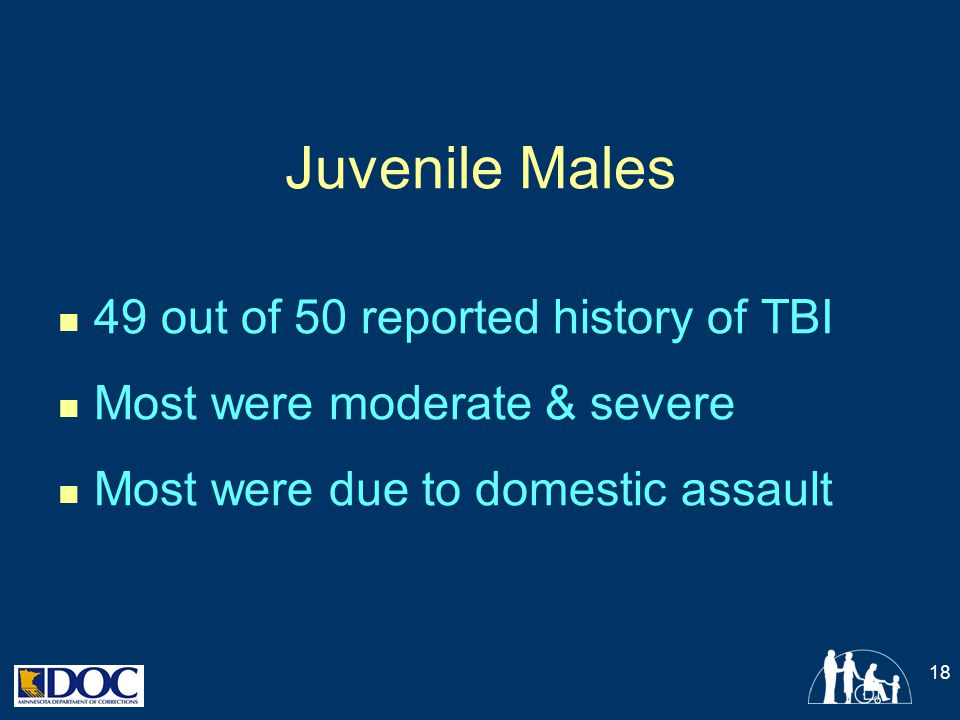 Juvenile Males 49 out of 50 reported history of TBI