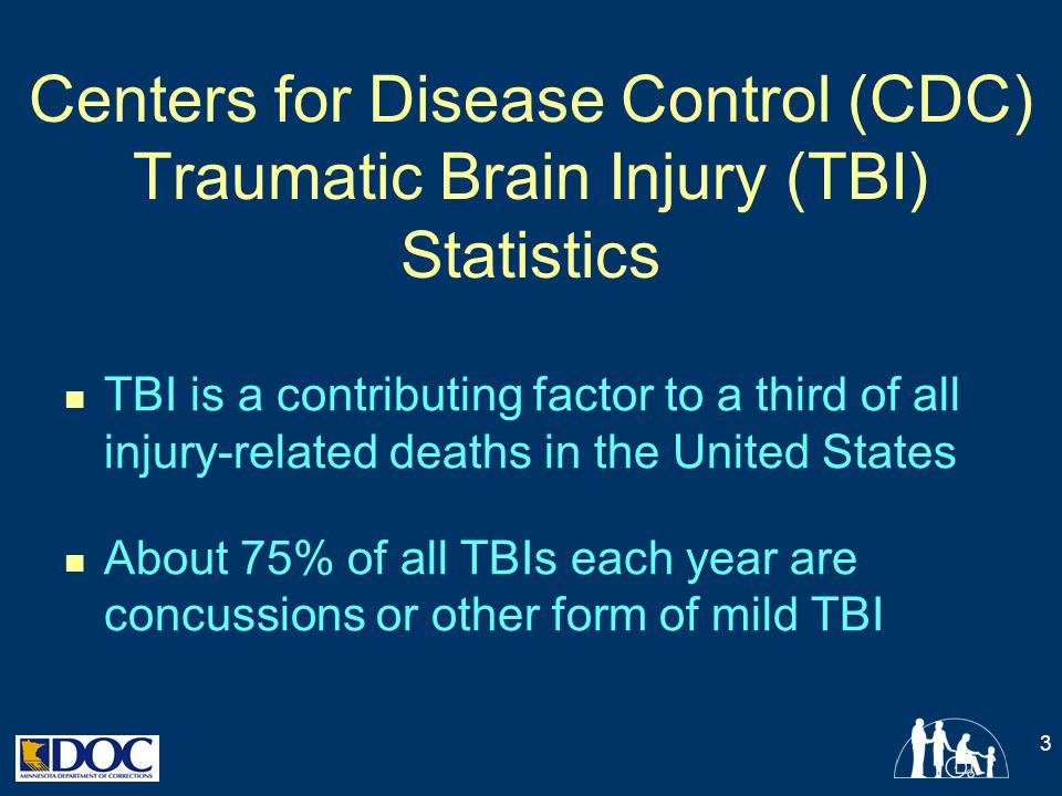 Centers for Disease Control (CDC) Traumatic Brain Injury (TBI) Statistics