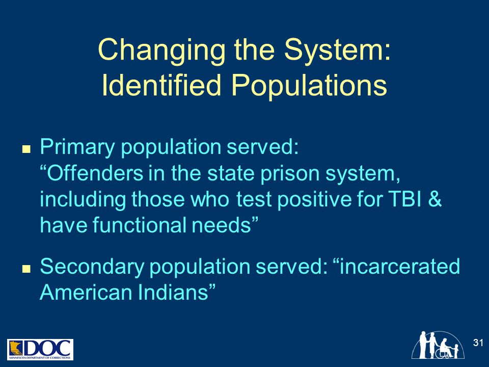 Changing the System: Identified Populations