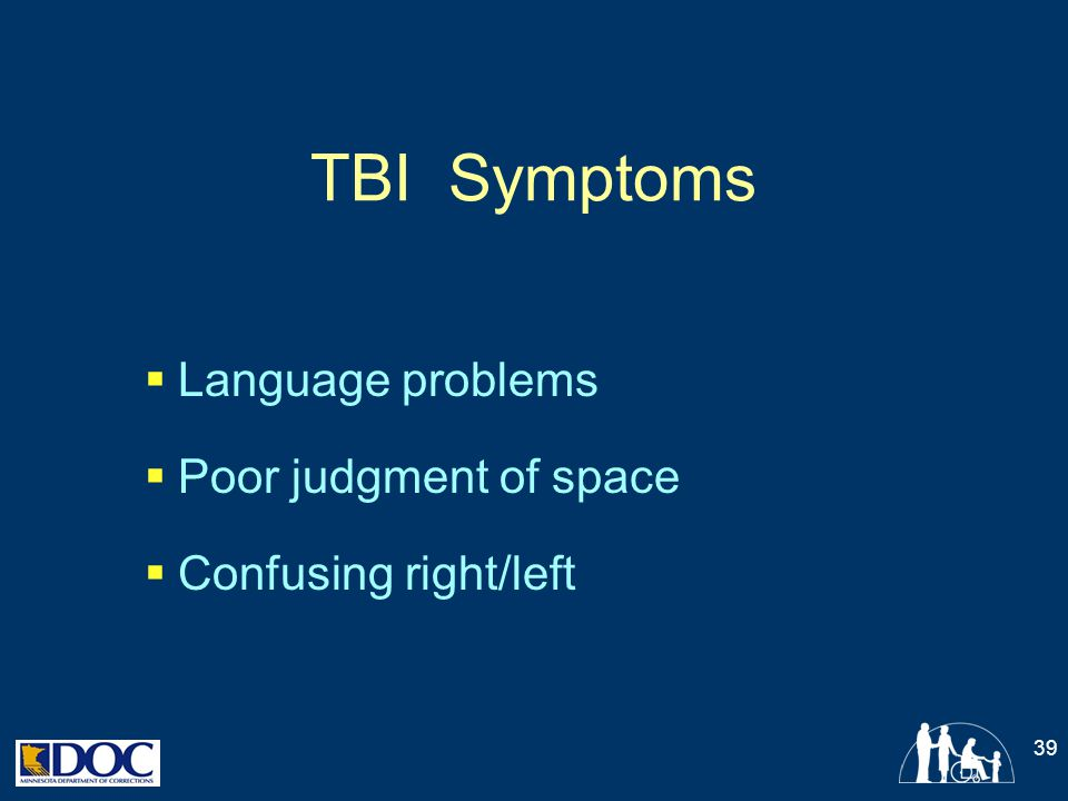 TBI Symptoms Language problems Poor judgment of space