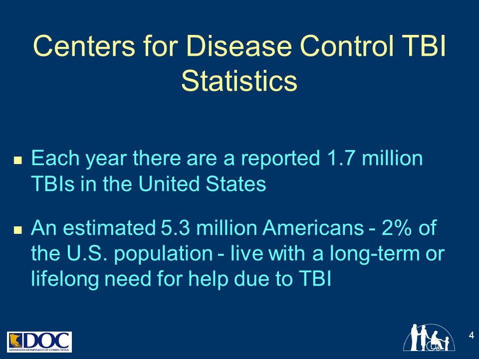 Centers for Disease Control TBI Statistics