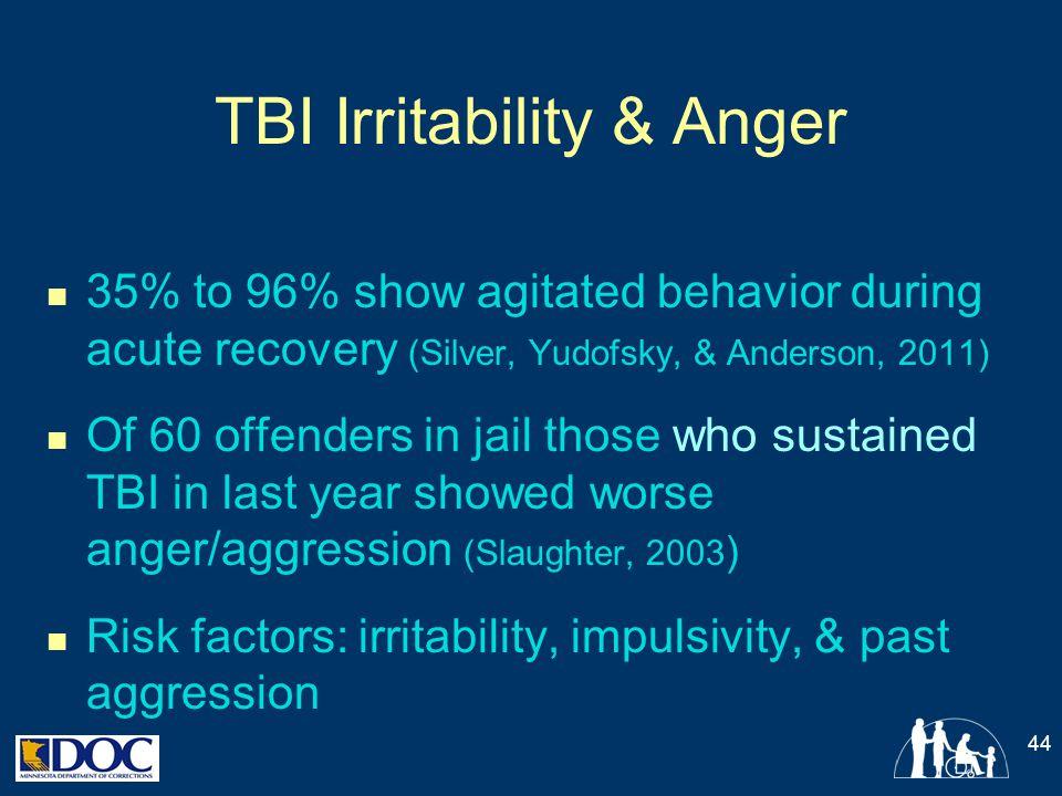 TBI Irritability & Anger