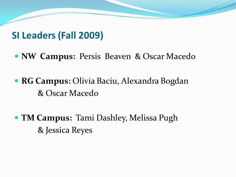 SI Leaders (Fall 2009) NW Campus: Persis Beaven & Oscar Macedo