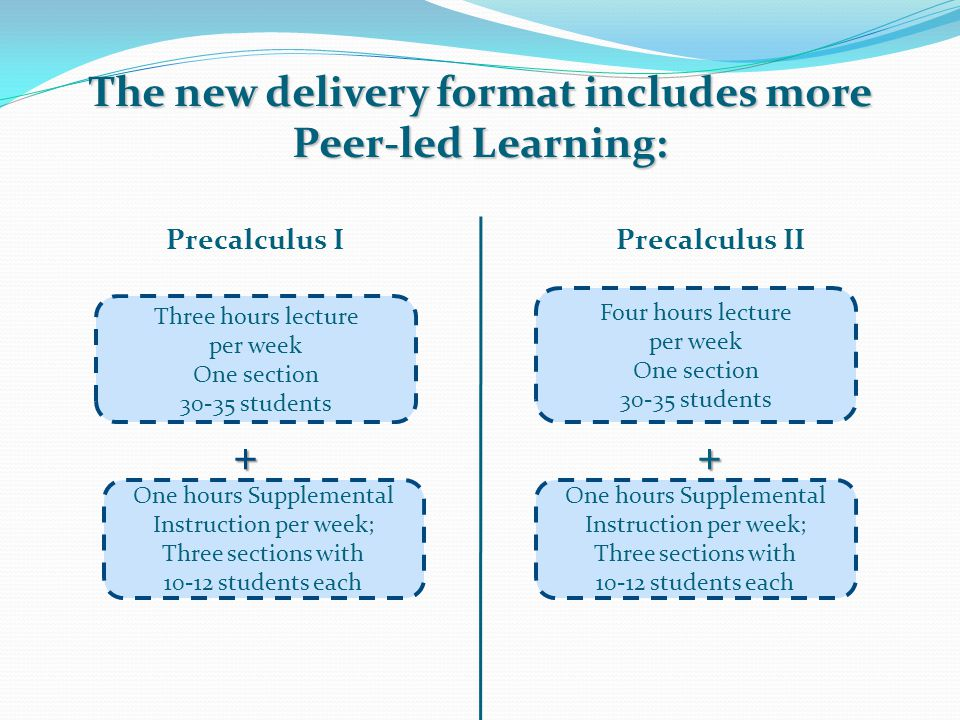 The new delivery format includes more Peer-led Learning: