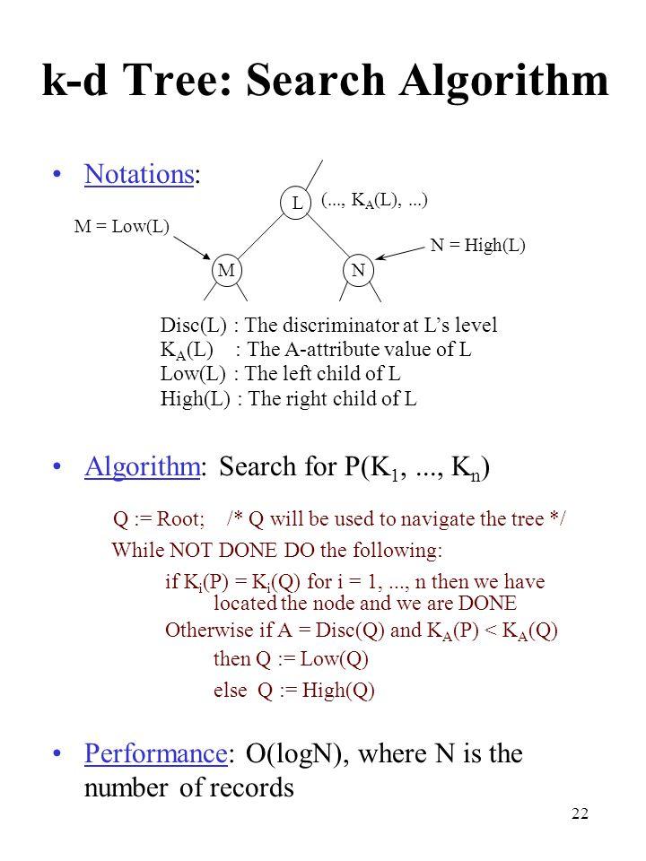 k-d Tree: Search Algorithm