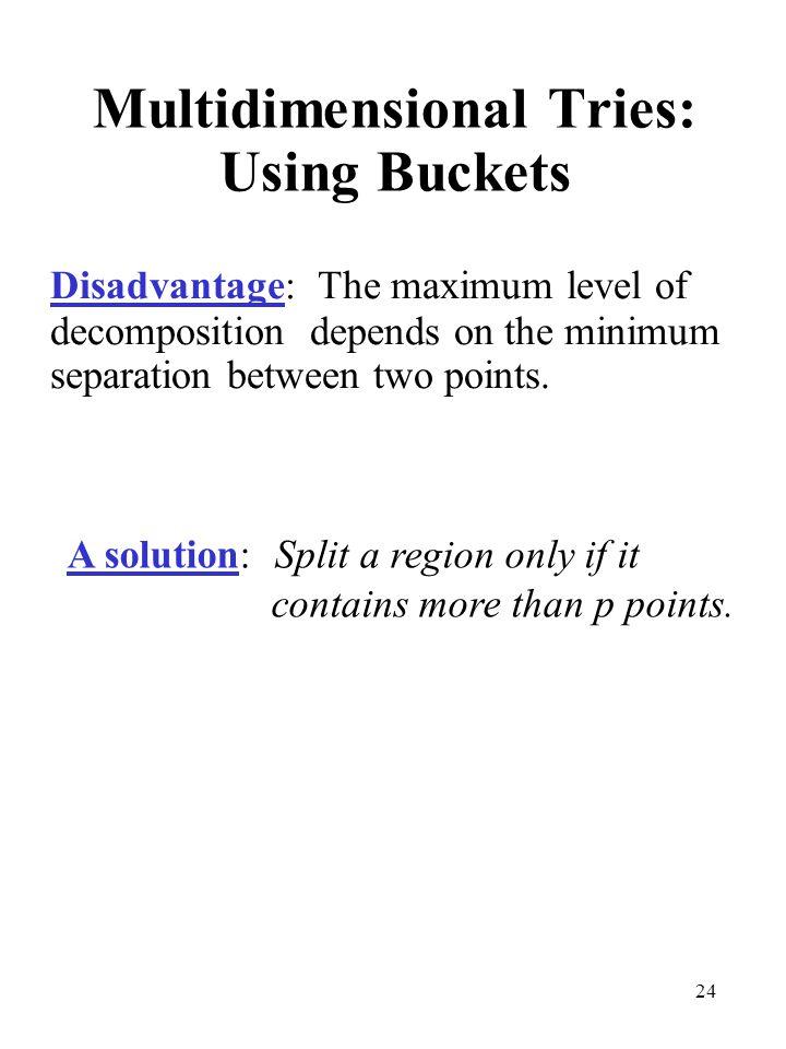 Multidimensional Tries: Using Buckets