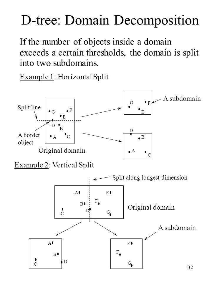 D-tree: Domain Decomposition