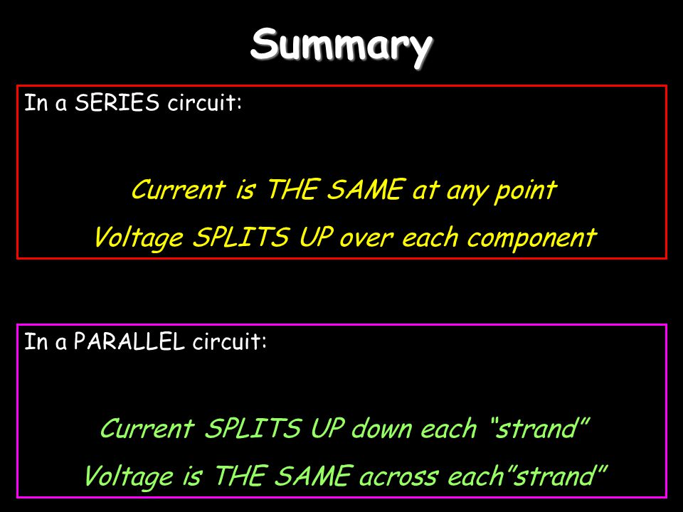 Summary Current is THE SAME at any point