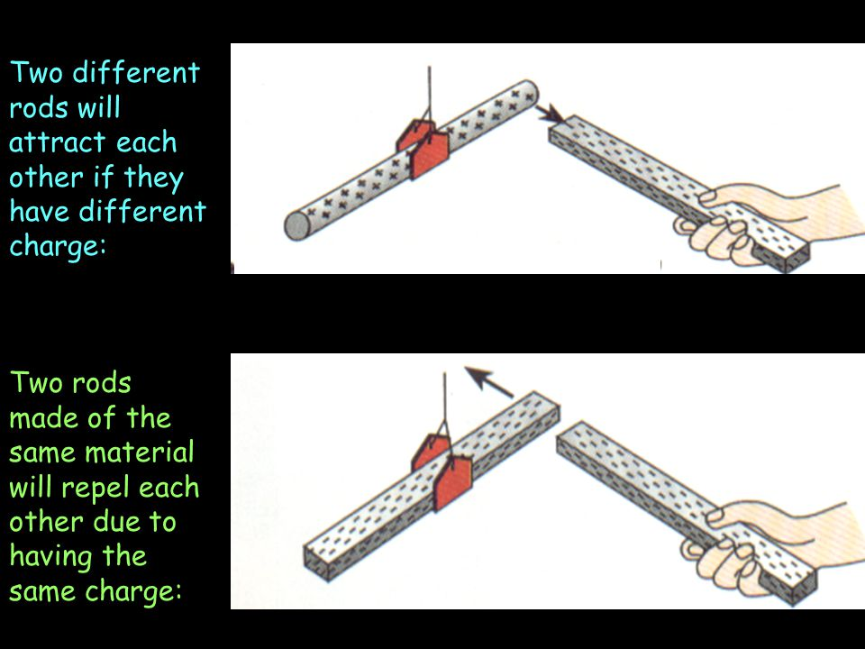 Two different rods will attract each other if they have different charge: