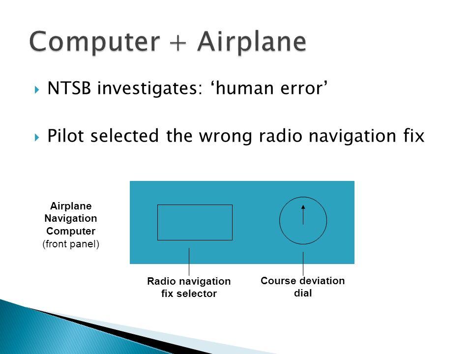 Airplane Navigation Computer Radio navigation fix selector