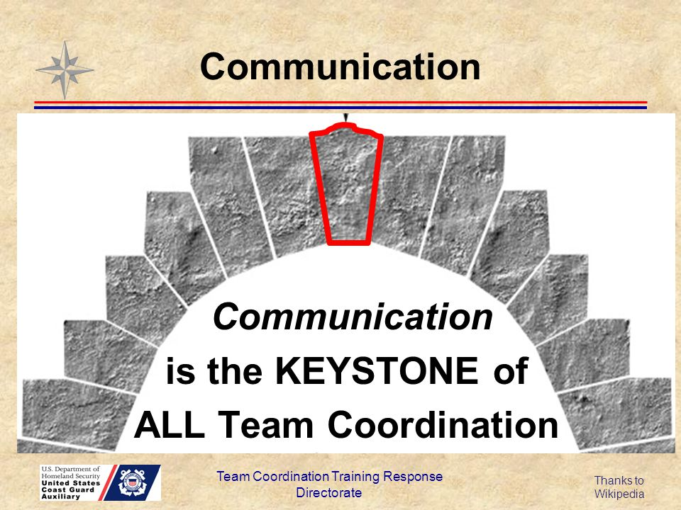 Communication is the KEYSTONE of ALL Team Coordination