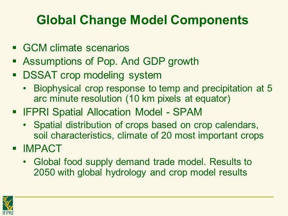Global Change Model Components