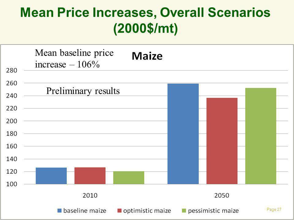 Mean Price Increases, Overall Scenarios (2000$/mt)