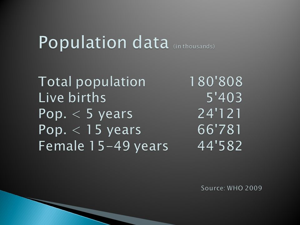 Population data (in thousands) Total population. 180 808 Live births