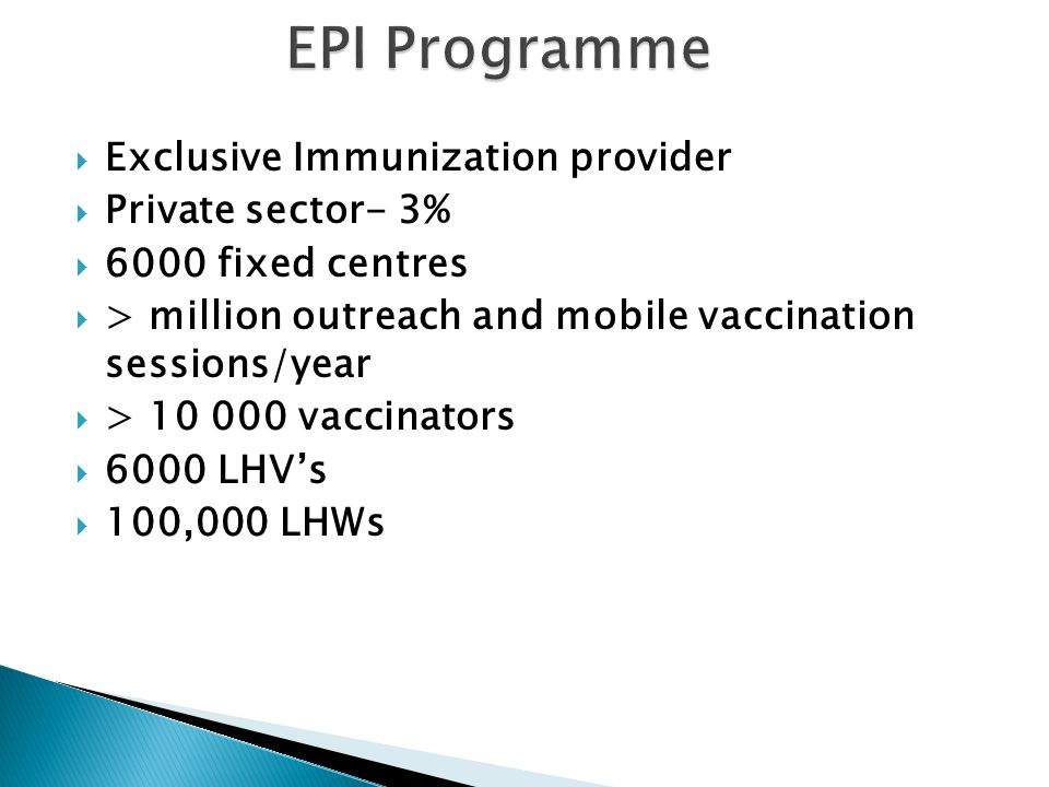 EPI Programme Exclusive Immunization provider Private sector- 3%