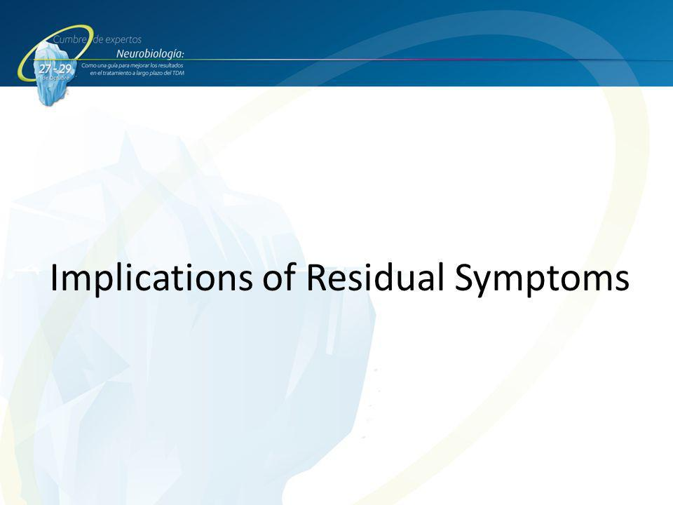 Implications of Residual Symptoms