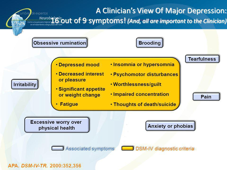 MDD Disease State (2009) A Clinician's View Of Major Depression: 16 out of 9 symptoms! (And, all are important to the Clinician)