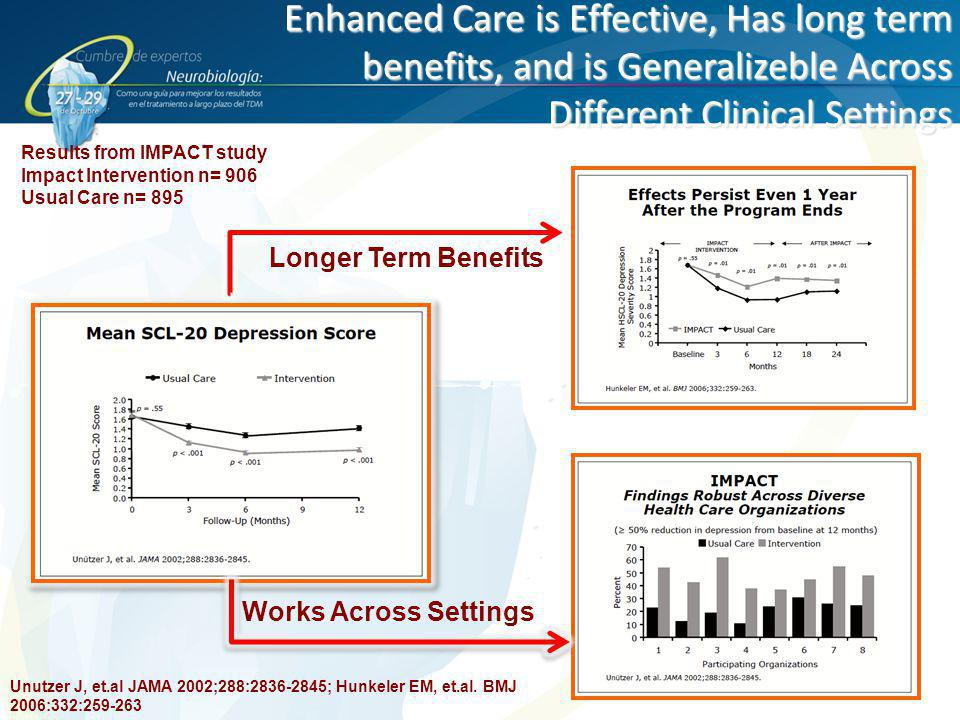 Enhanced Care is Effective, Has long term benefits, and is Generalizeble Across Different Clinical Settings