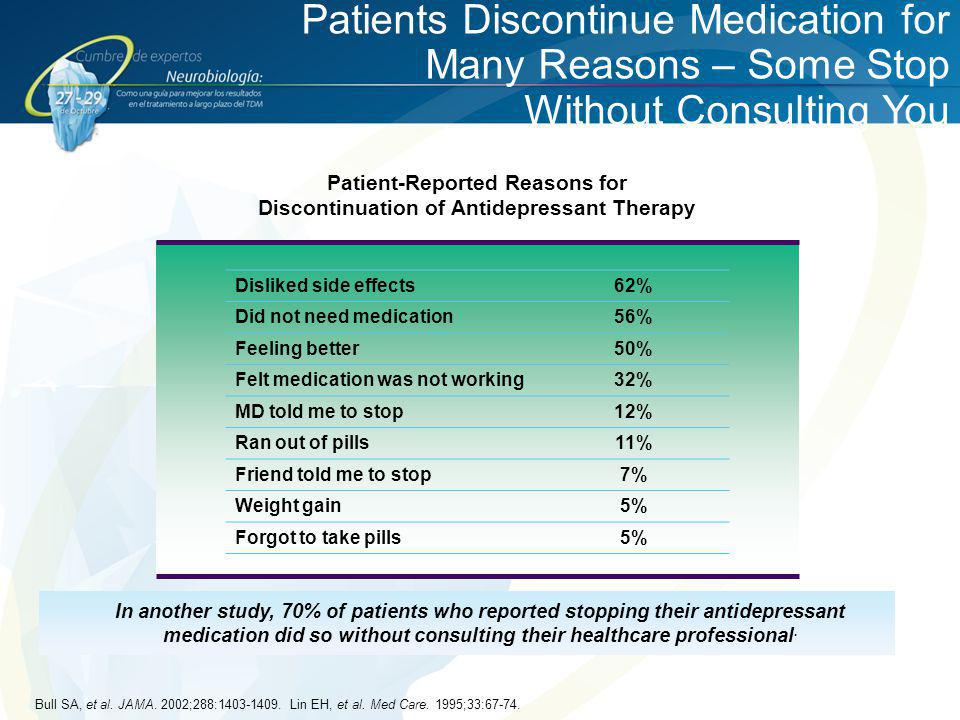 Patient-Reported Reasons for Discontinuation of Antidepressant Therapy