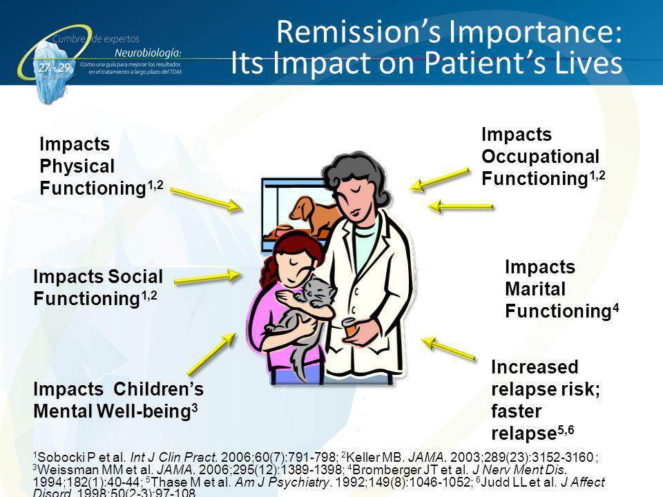 Remission's Importance: Its Impact on Patient's Lives