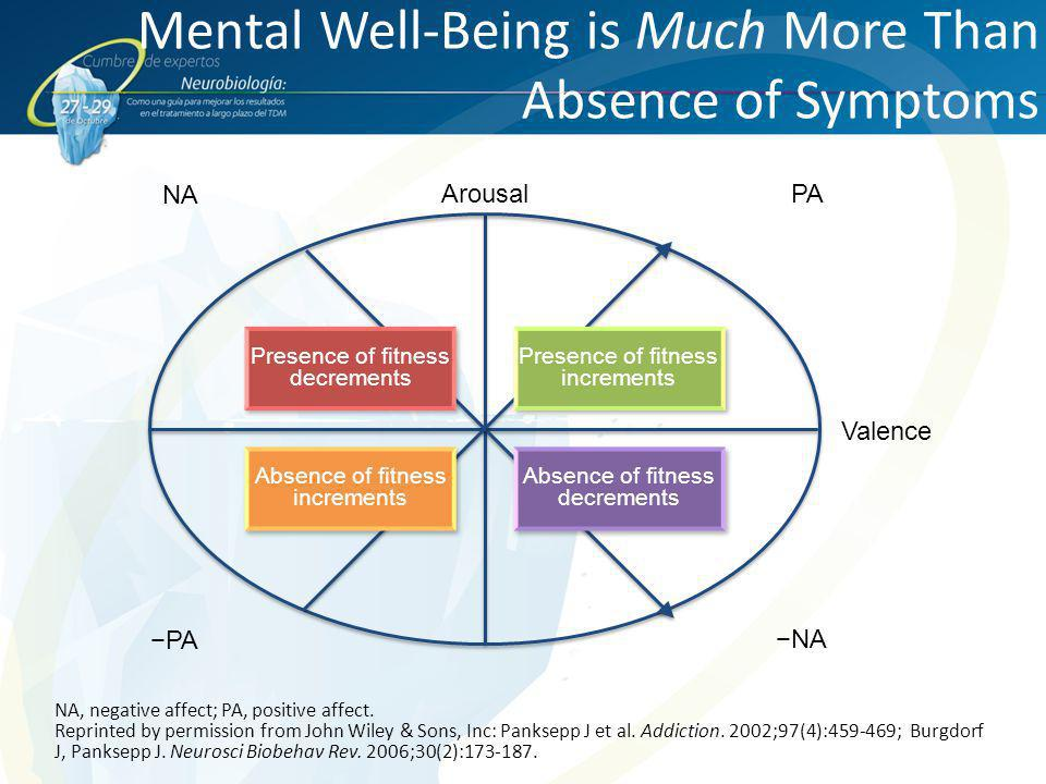 Mental Well-Being is Much More Than Absence of Symptoms