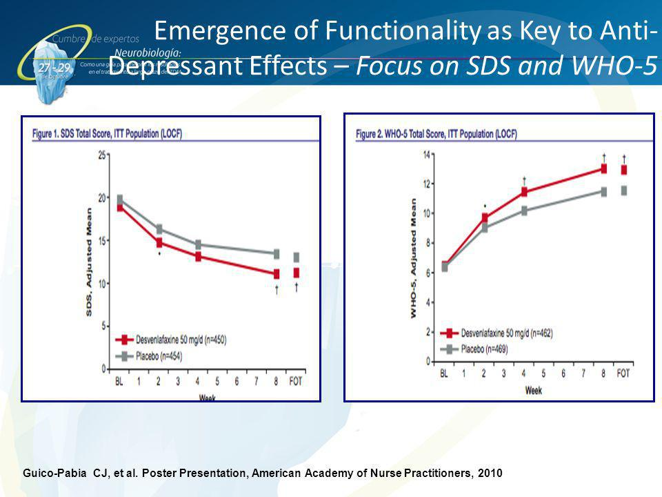 Emergence of Functionality as Key to Anti-Depressant Effects – Focus on SDS and WHO-5