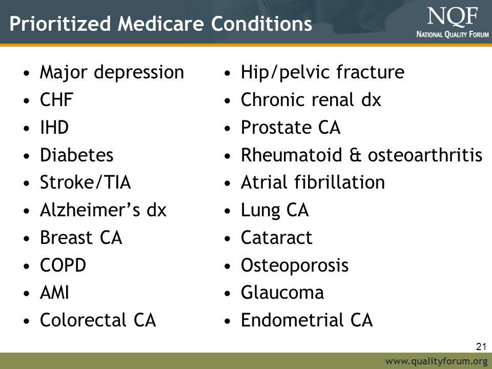 Prioritized Medicare Conditions