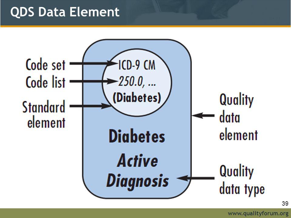 QDS Data Element 39