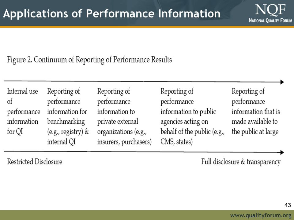 Applications of Performance Information