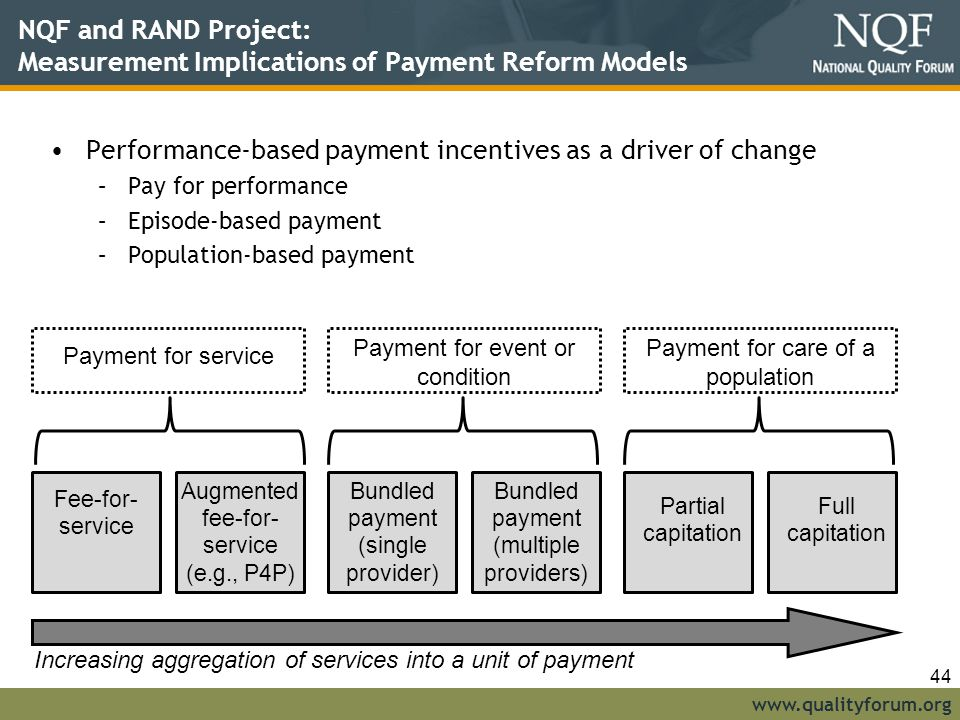 Performance-based payment incentives as a driver of change