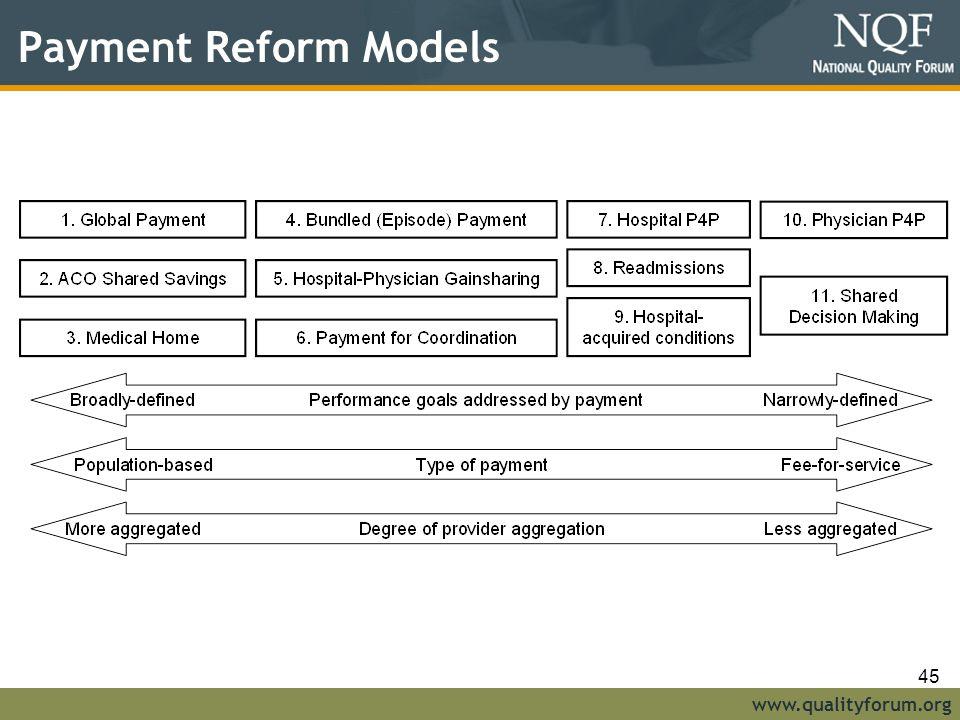 Payment Reform Models