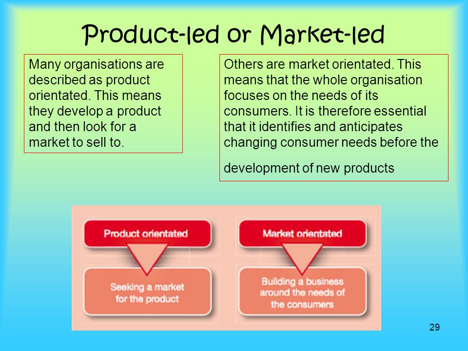 Product-led or Market-led