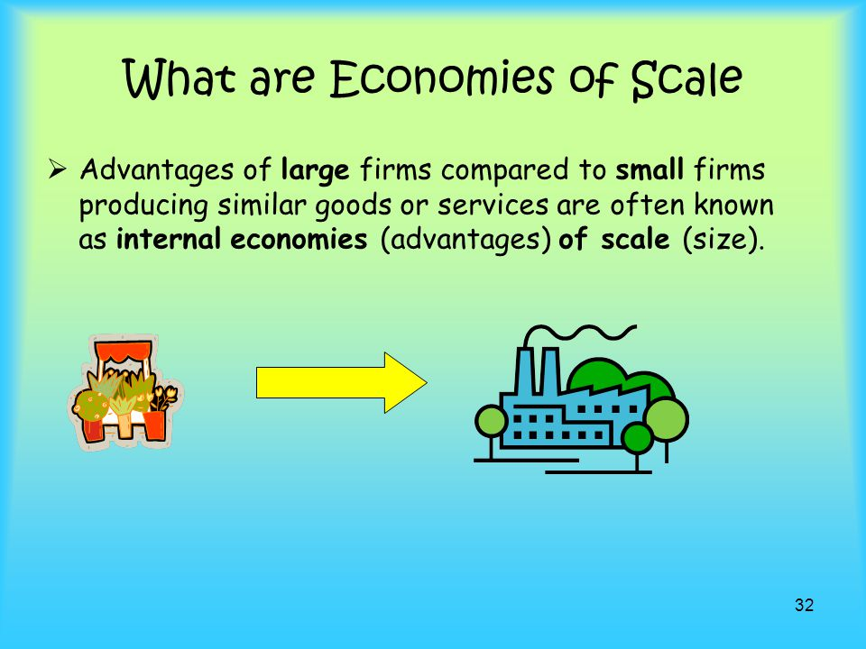 What are Economies of Scale