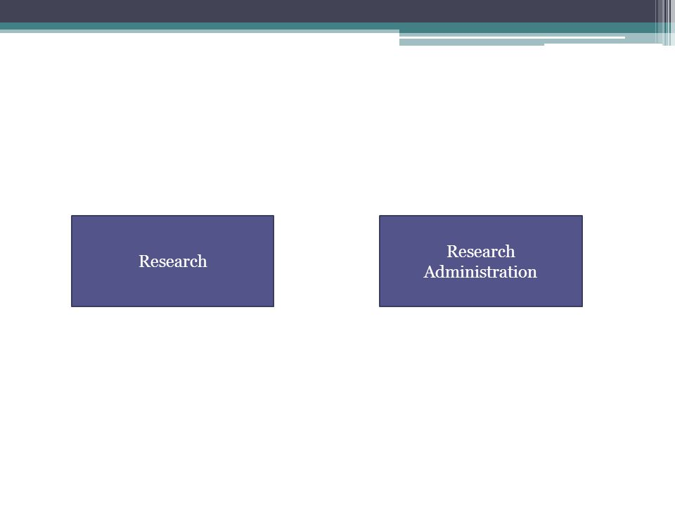Research Research Administration
