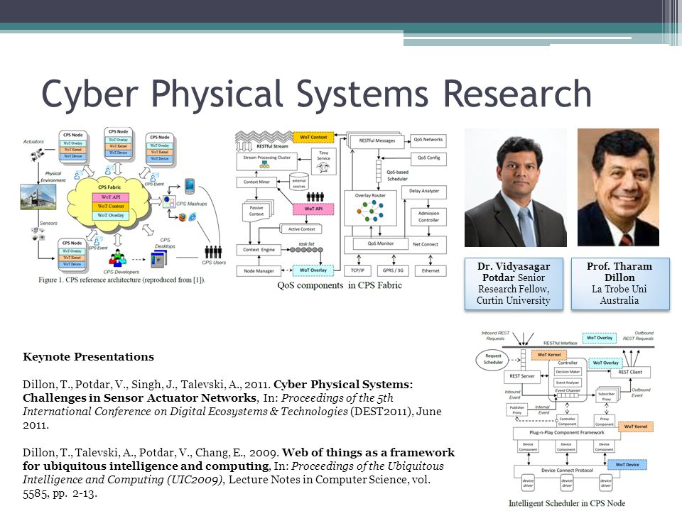 Cyber Physical Systems Research