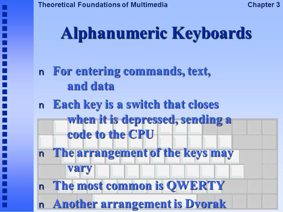 Alphanumeric Keyboards