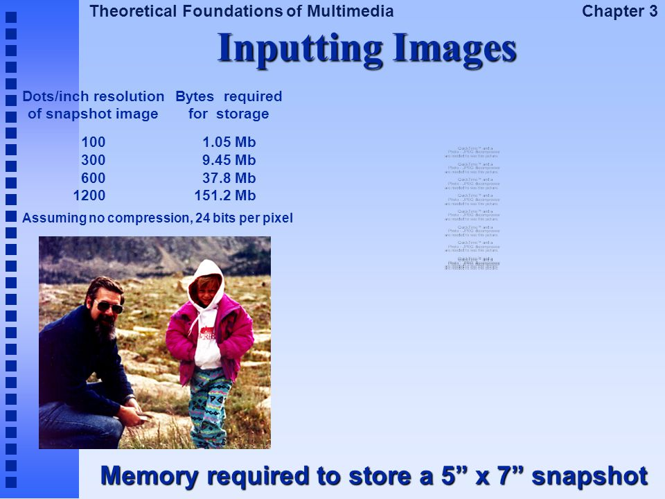 Inputting Images Memory required to store a 5 x 7 snapshot