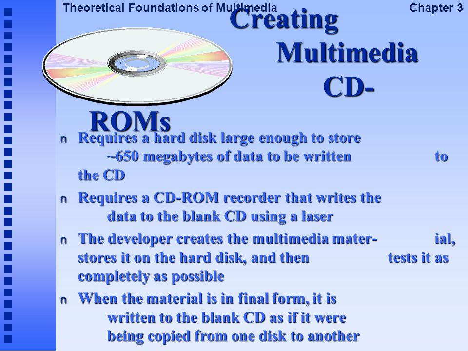 Creating Multimedia CD-ROMs