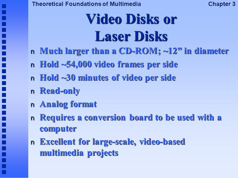 Video Disks or Laser Disks