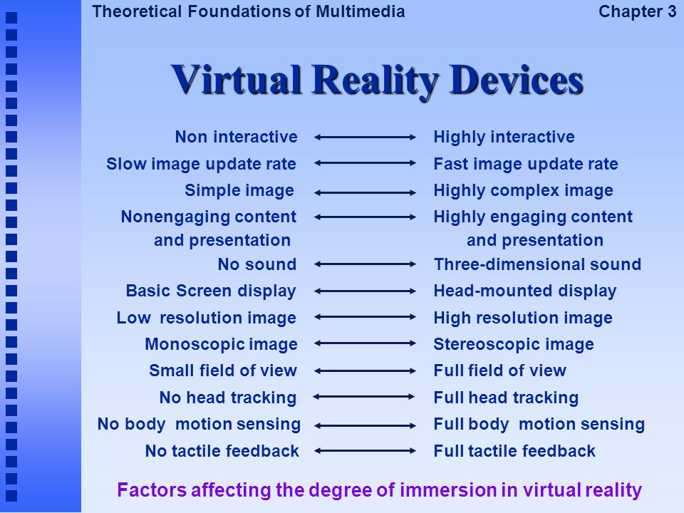 Virtual Reality Devices