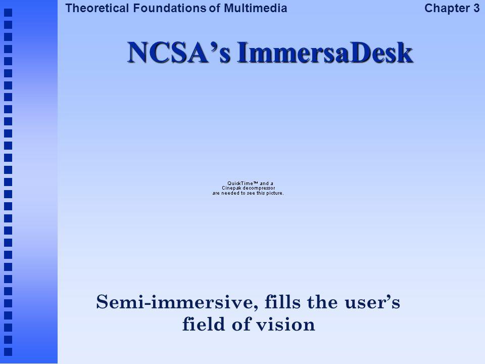 Semi-immersive, fills the user's field of vision