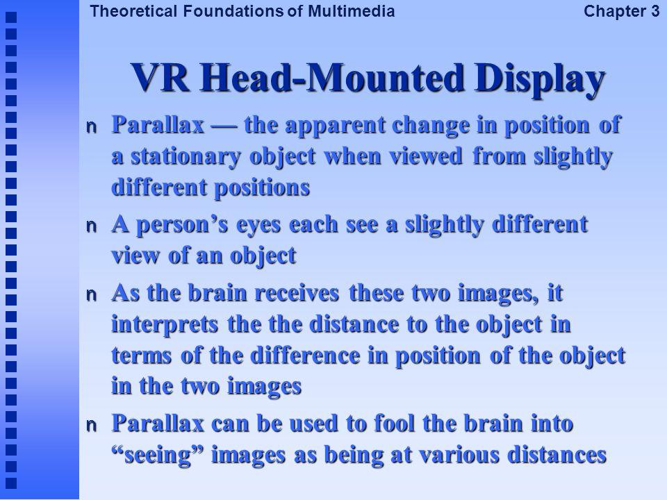 VR Head-Mounted Display