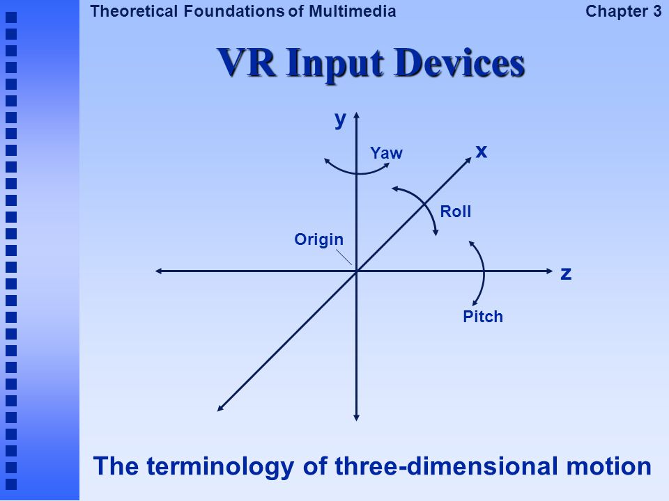 VR Input Devices The terminology of three-dimensional motion y x z Yaw