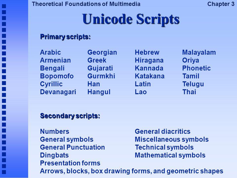 Unicode Scripts Primary scripts: Arabic Georgian Hebrew Malayalam