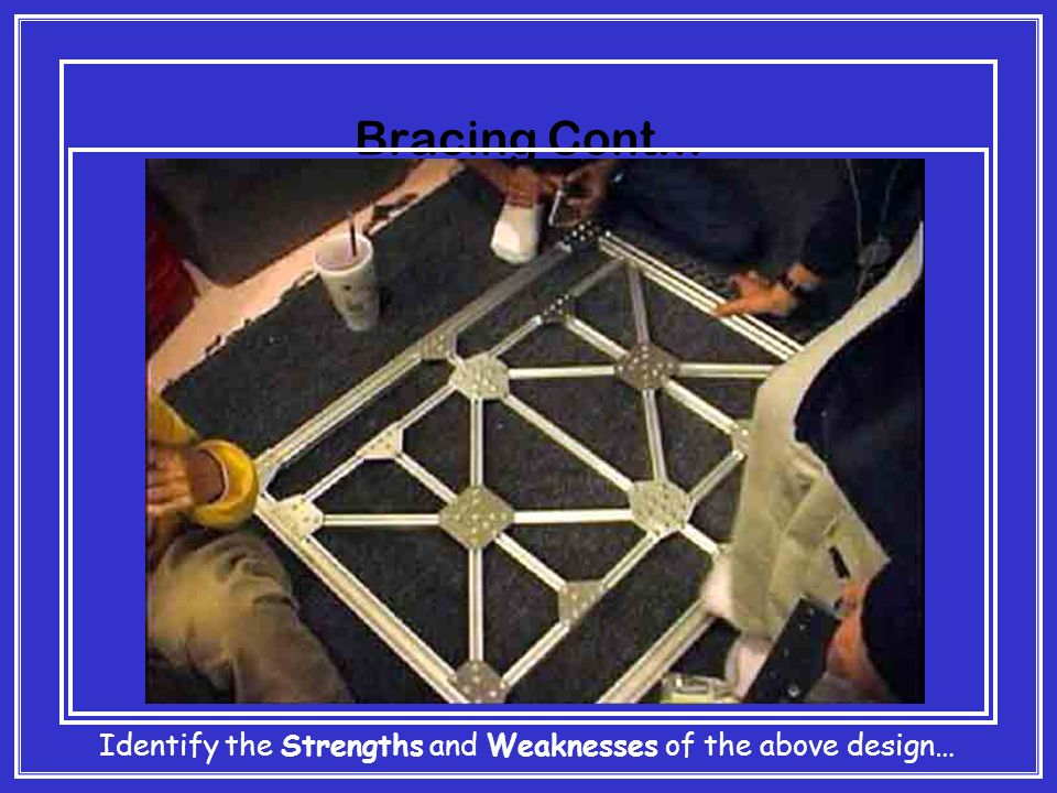 Bracing Cont… Identify the Strengths and Weaknesses of the above design…