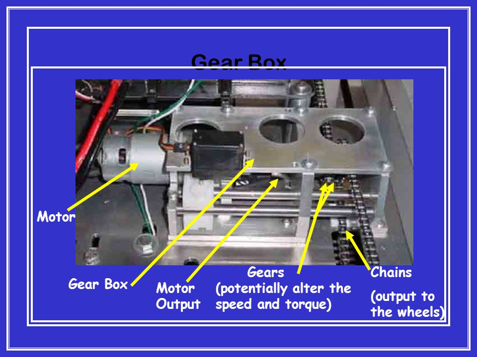 Gear Box Motor Gears Chains (output to the wheels) Gear Box