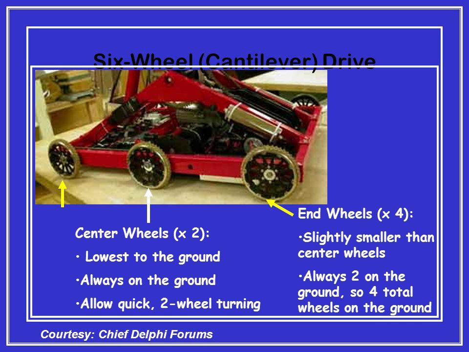 Six-Wheel (Cantilever) Drive