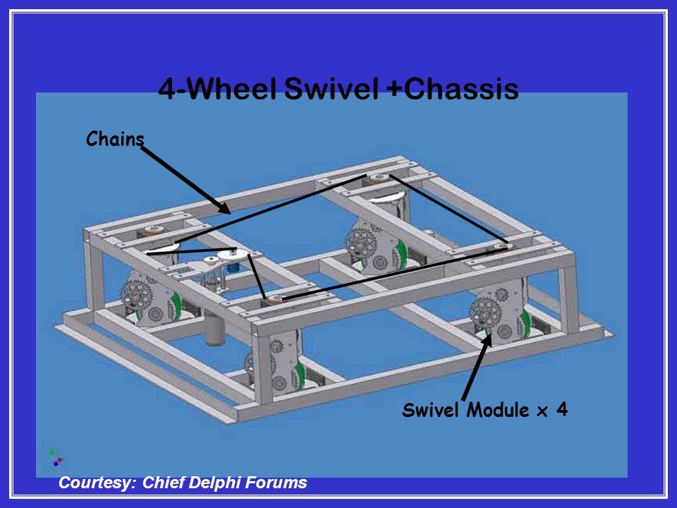 4-Wheel Swivel +Chassis