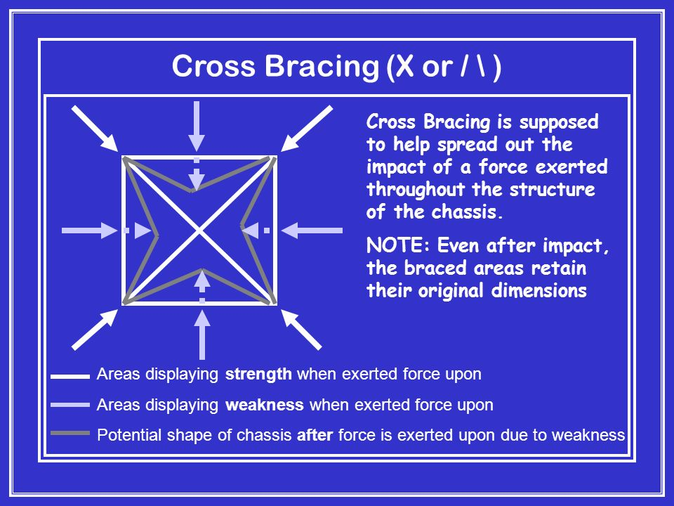 Cross Bracing (X or / \ ) Cross Bracing is supposed to help spread out the impact of a force exerted throughout the structure of the chassis.