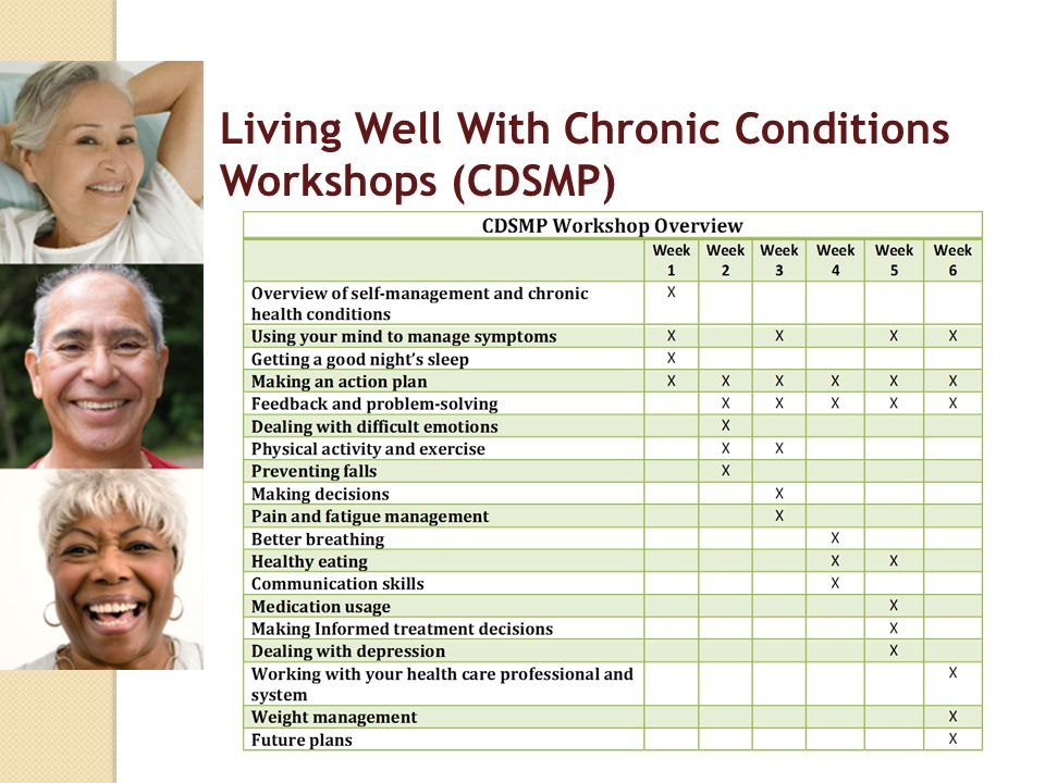 Living Well With Chronic Conditions Workshops (CDSMP)